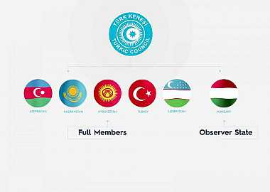 Turkic Council infographic promotional film is published